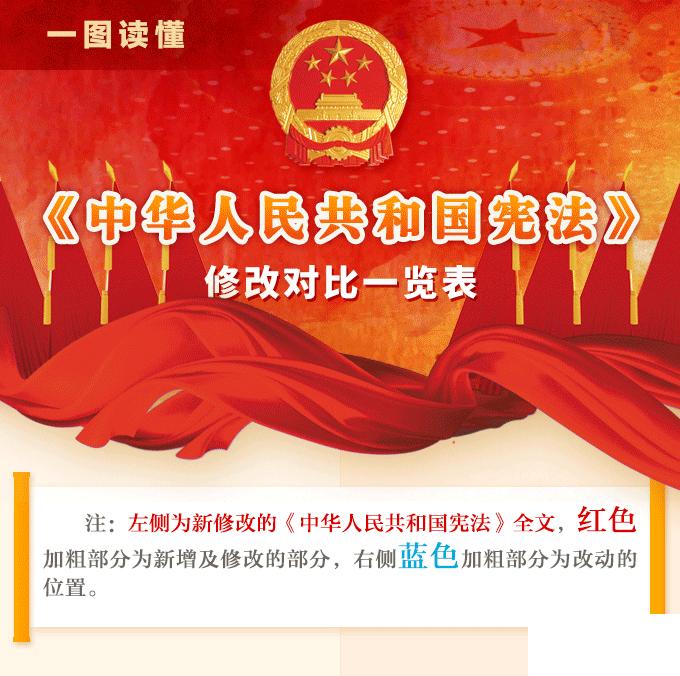 一图读懂《中华人民共和国宪法》修改对比一览表